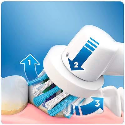Les mouvements effectués par la brosse Oral-B Pro 2000